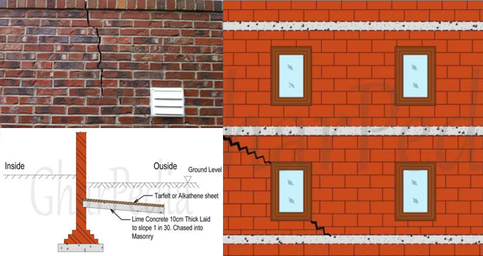 How to resist diagonal cracks in brick walls