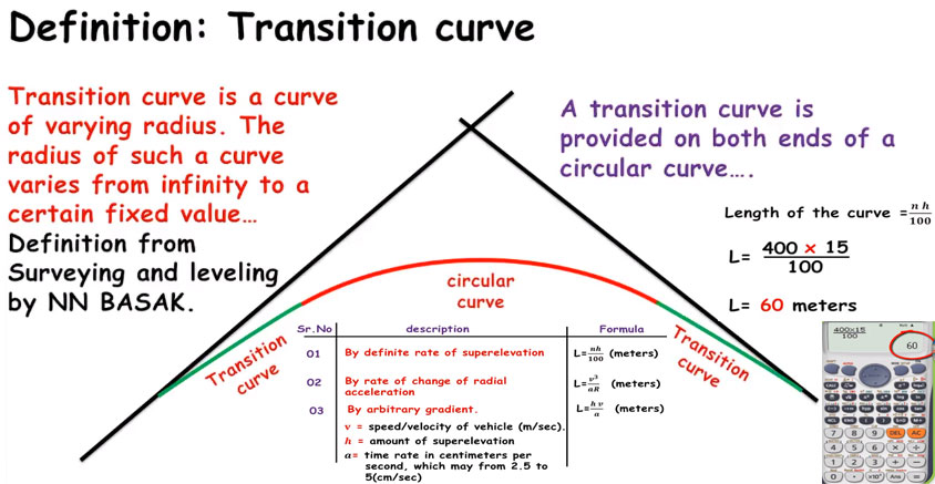 How to determine the length of a transition curve – Construction Cost