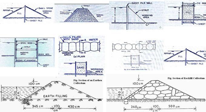 Various types of cofferdam