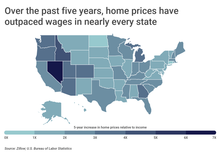 Chart2 Home prices are outpacing wages everywhere