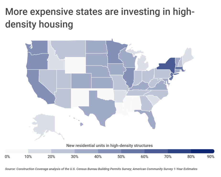 More expensive states are investing in high-density housing