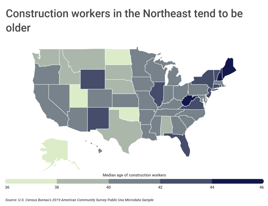 Chart2 Construction workers in the Northeast tend to be older