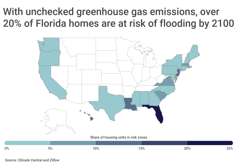 Chart3 Over 20 of Florida homes could be at risk of flooding by 2100