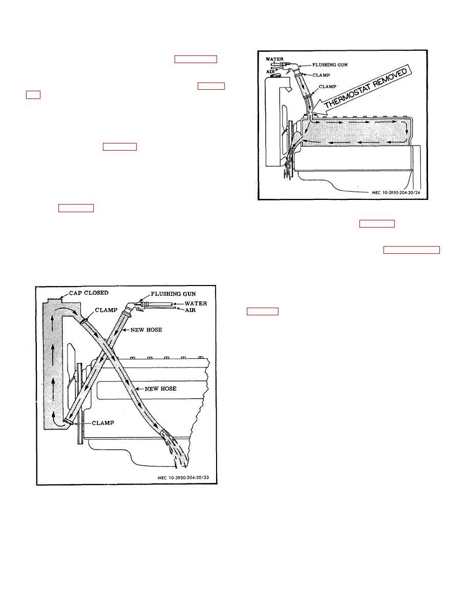 Figure 4-19. Reverse flow radiator flushing
