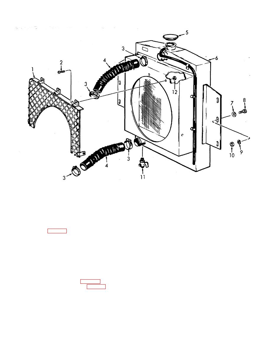 Figure 4-21. Fan guard, radiator and hoses, exploded view.