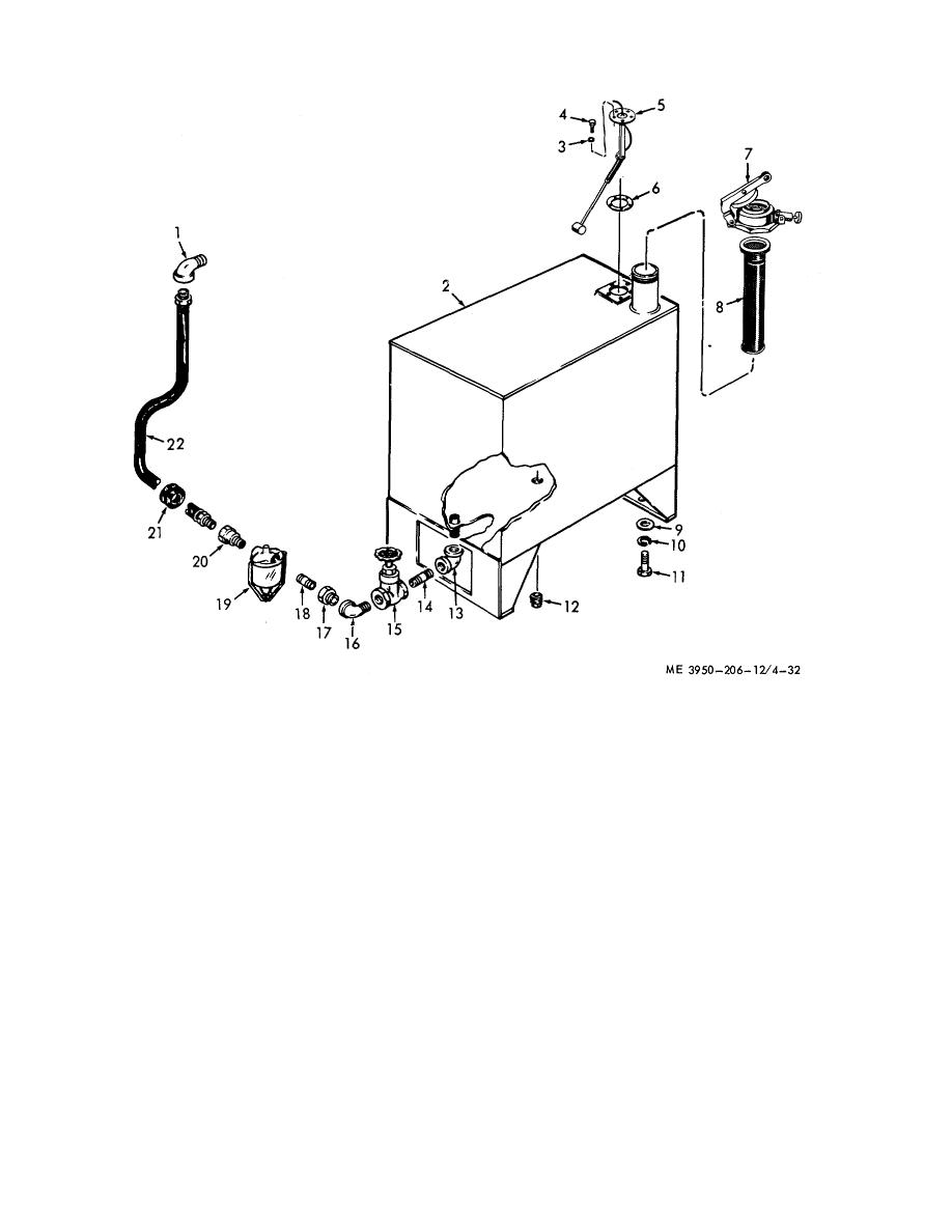 Figure 4-32. Fuel tank, lines, and fittings, exploded view.