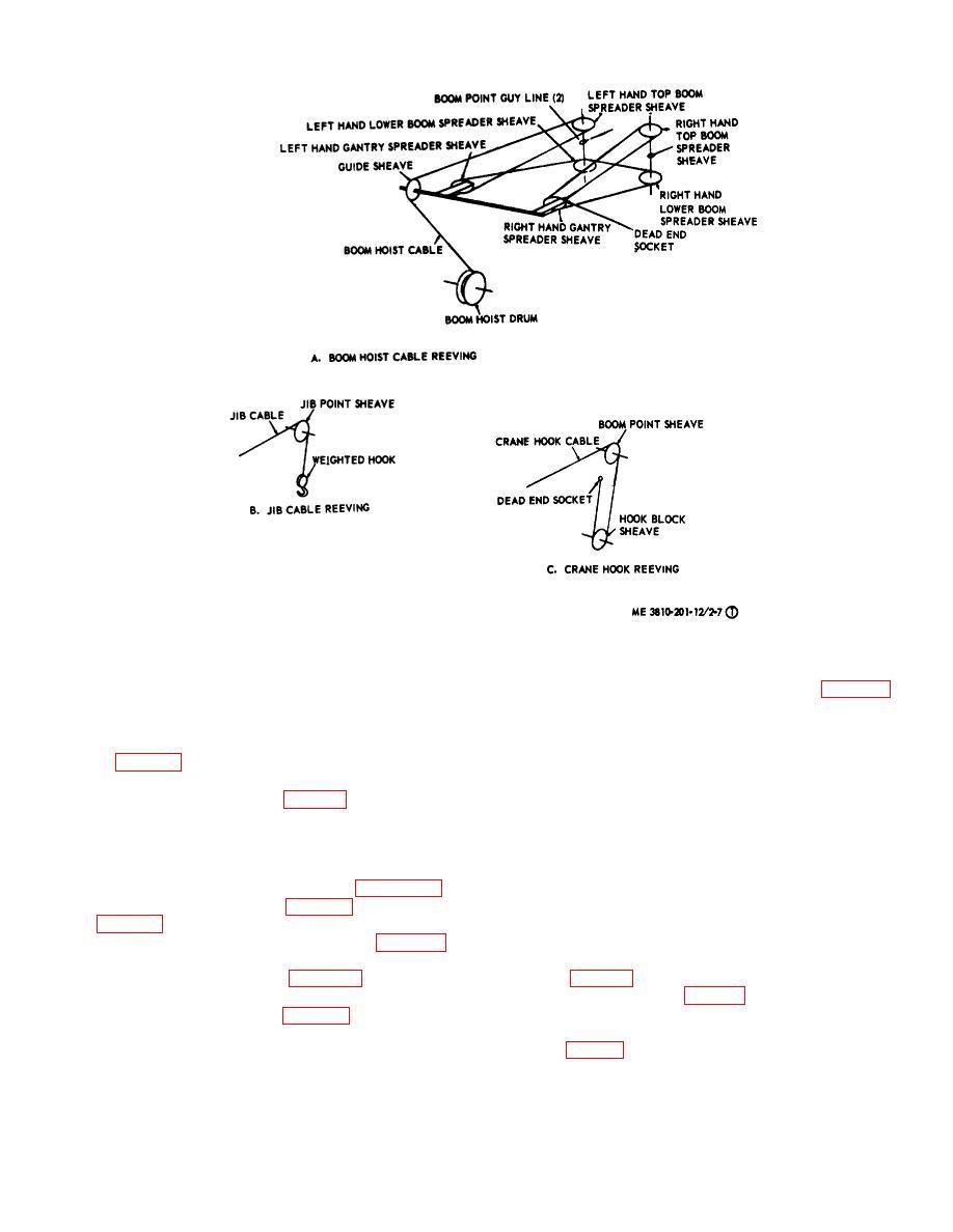 medium resolution of crane boom and jib boom reeving diagram sheet 1 of 2