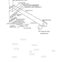 sheave reeving diagram blog wiring diagram reeving diagram guides wiring diagrams posts sheave reeving diagram [ 918 x 1188 Pixel ]