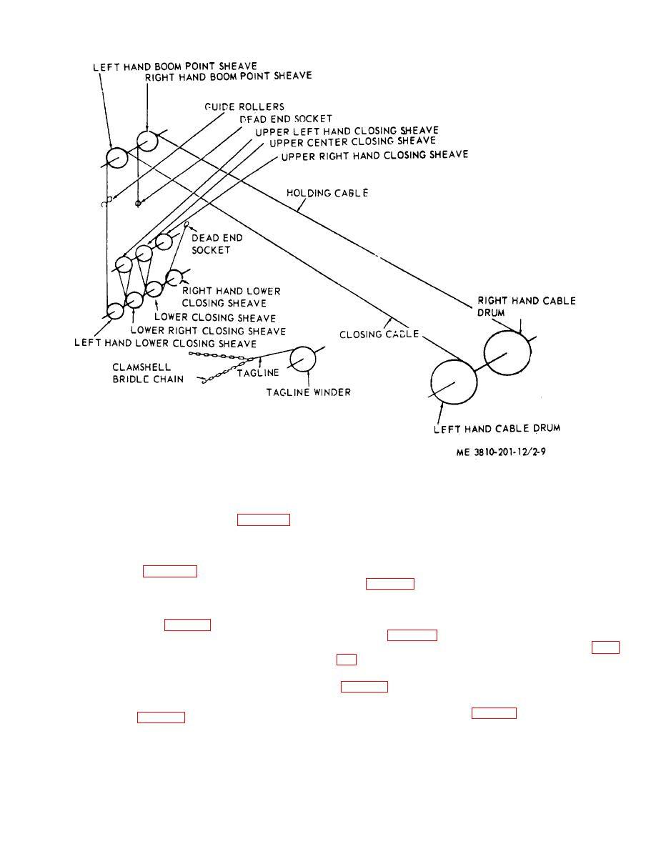 medium resolution of sheave reeving diagram blog wiring diagram reeving diagram guides wiring diagrams posts sheave reeving diagram