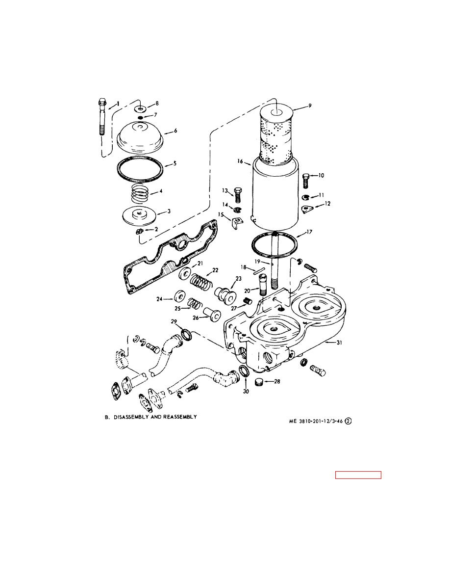 Figure 3-38. Oil filters, removal, disassembly, reassembly
