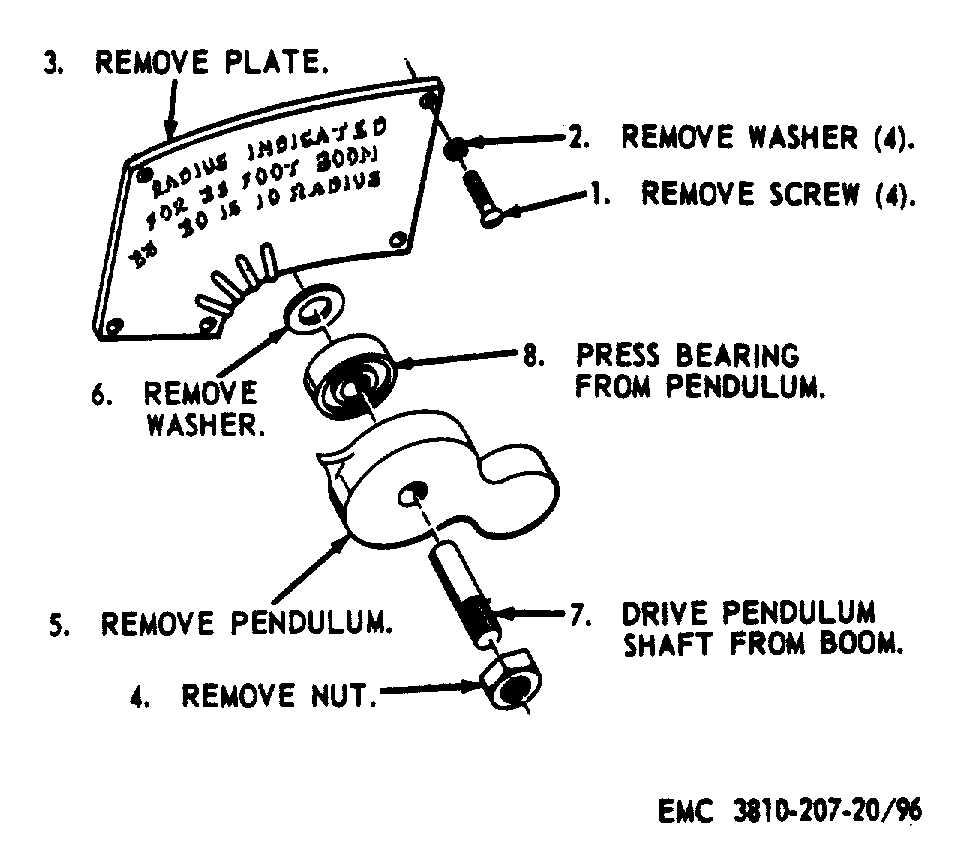 Harley Evo Wiring Diagram Schemes. Diagram. Auto Wiring