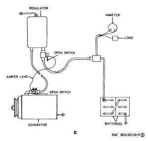 Figure 9 Generator regulator removal, adjustment, and test wiring diagram  cont  TM53810