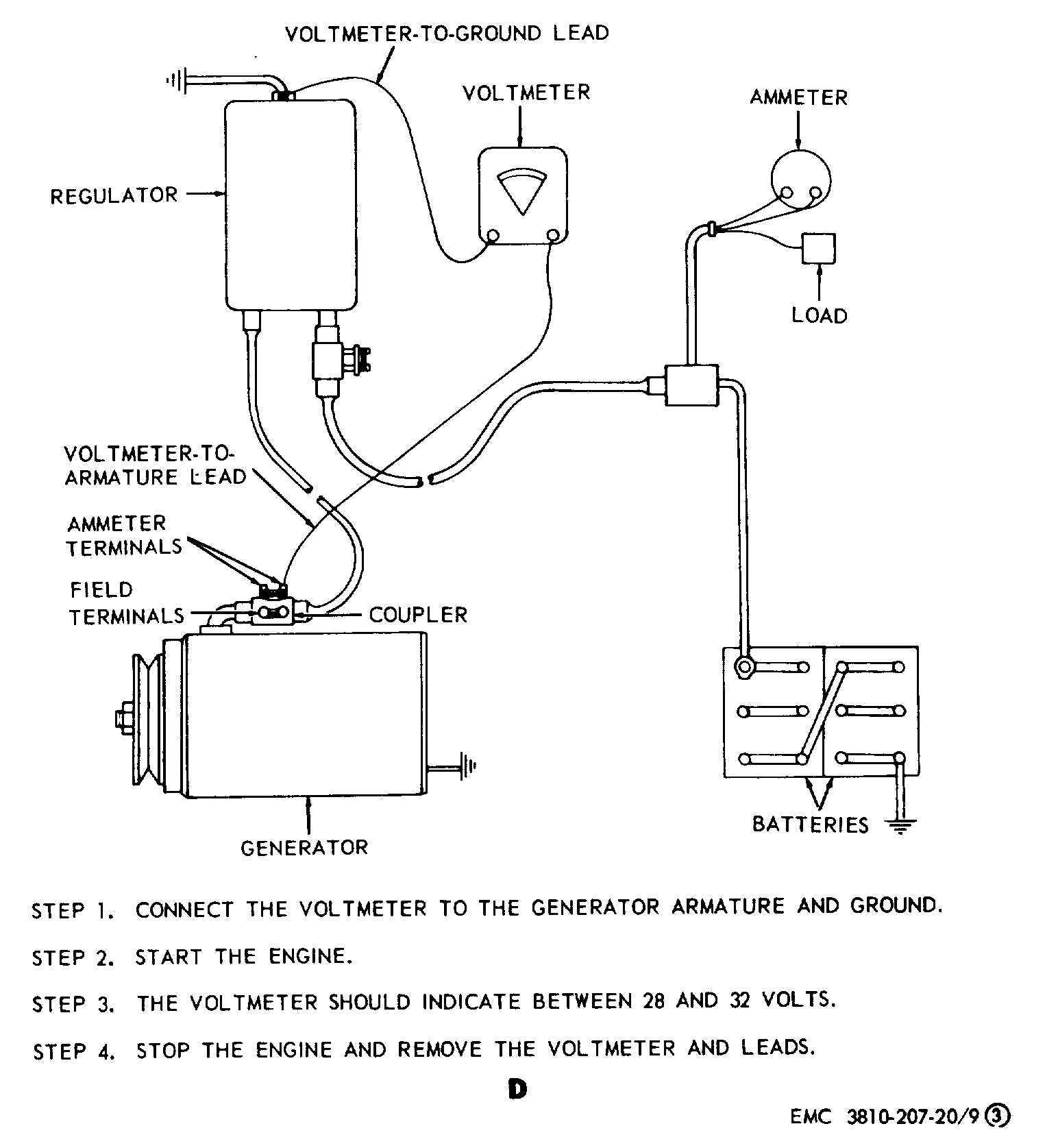 ford 4000 tractor ignition switch wiring diagram samsung gas dryer figure 9. generator regulator removal, adjustment, and test - cont tm-5-3810 ...