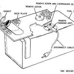 Model A Ford Wiring Diagram 8141 00 Constructioncranes Tpub Com Tm 5 3810 207 20 Img T