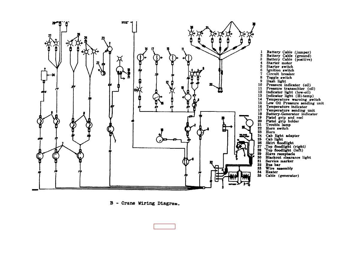 ph crane wiring diagrams