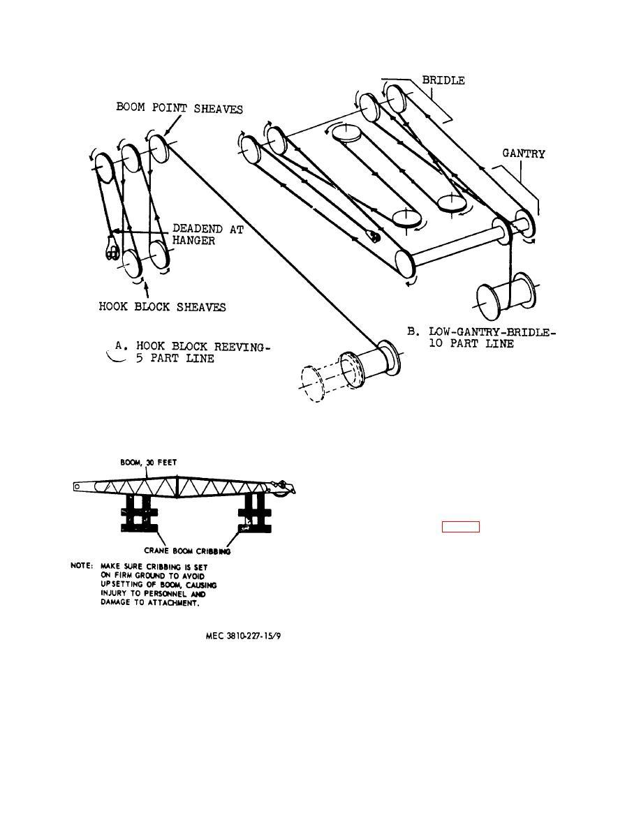 medium resolution of figure 8 crane boom reeving diagram crane boom reeving diagram