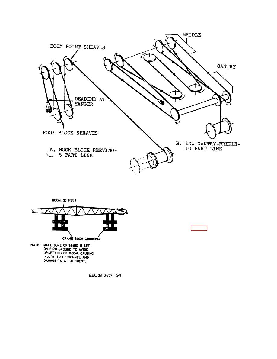 hight resolution of sheave reeving diagram wiring diagramcrane cable reeving diagram wiring diagram worldfigure 8 crane boom reeving diagram