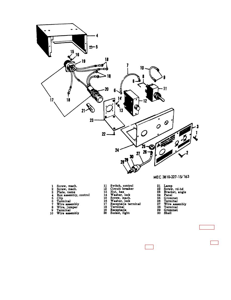 Figure 185. Control box assembly.