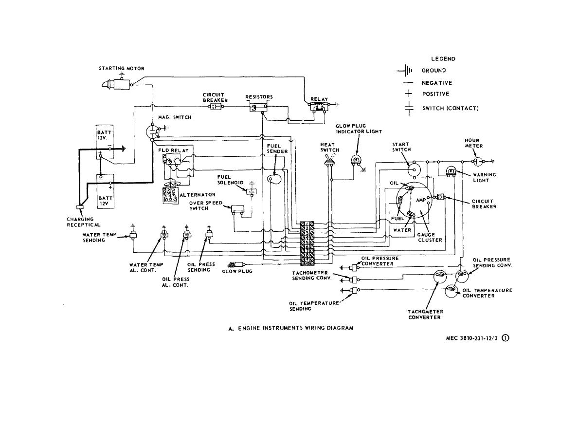 Figure 3. Wiring diagram.