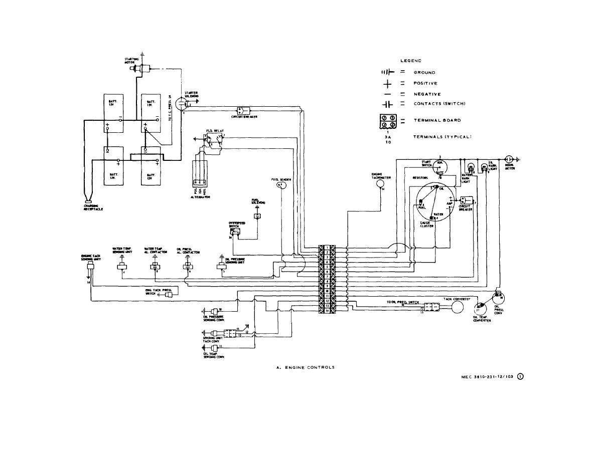 Figure 103 Winterized Wiring Diagram