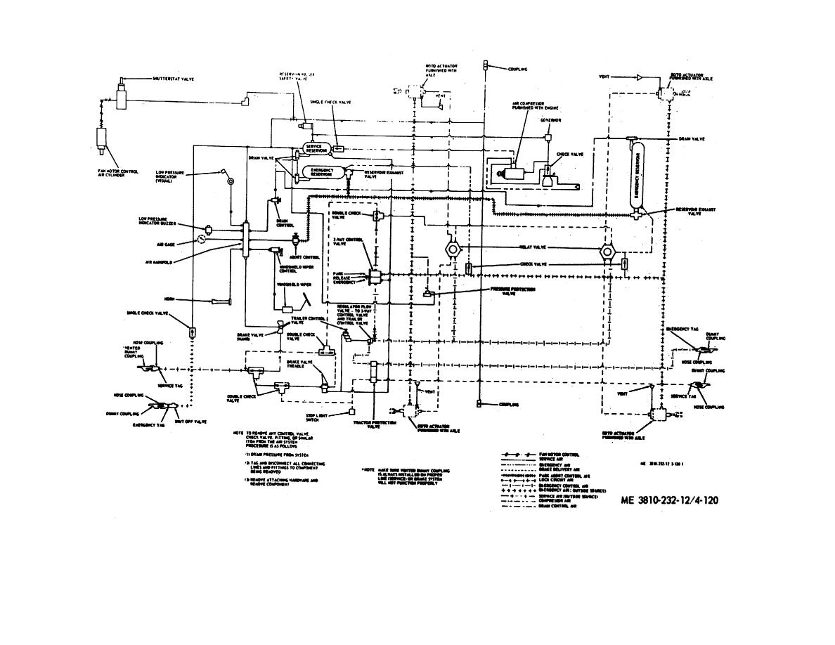 Figure 4-120. Carrier air brake system, piping diagram