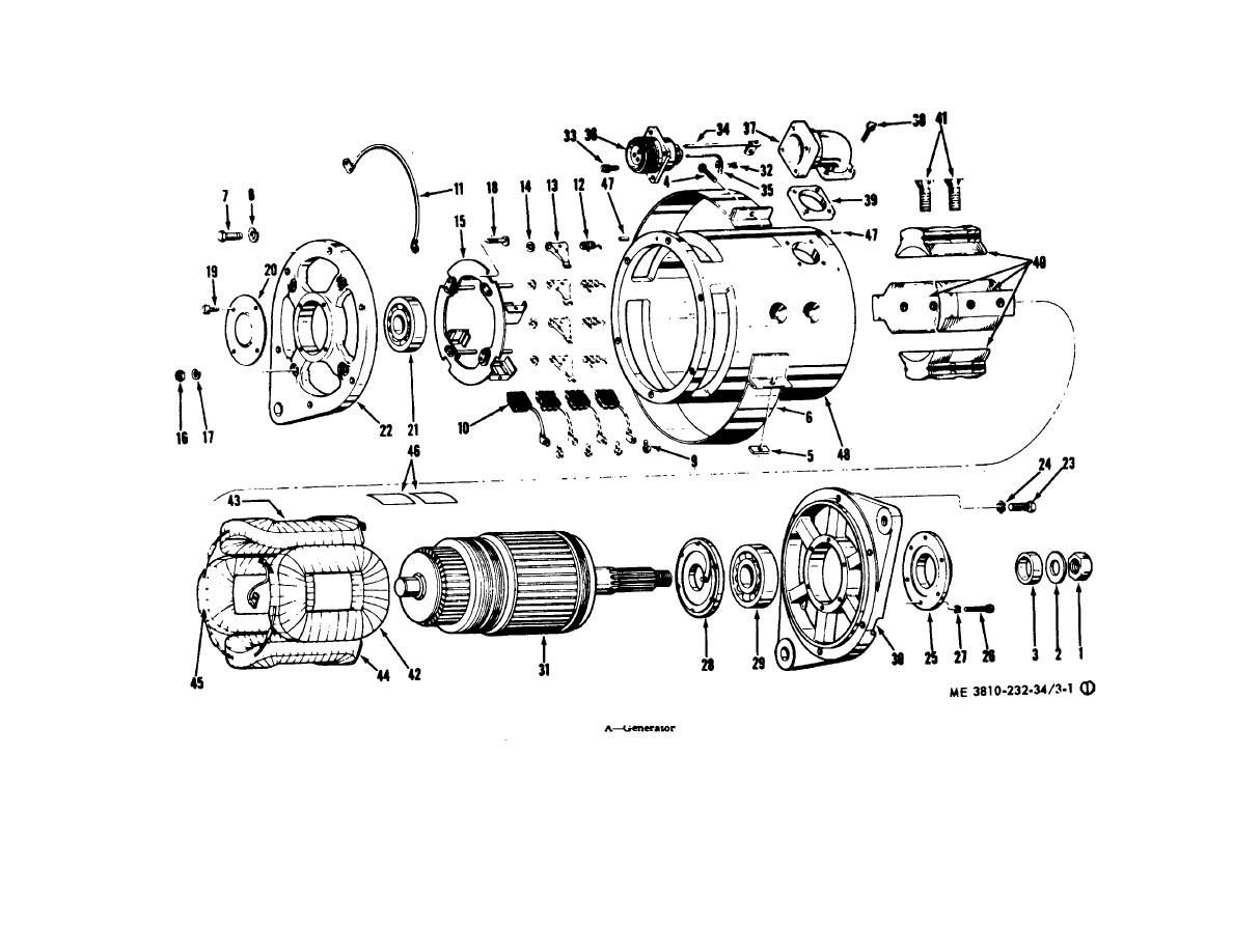 Figure 3-1. (1) Carrier engine generator assembly