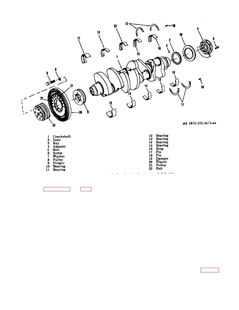 Figure 3-44. Carrier engine crankshaft and main bearing