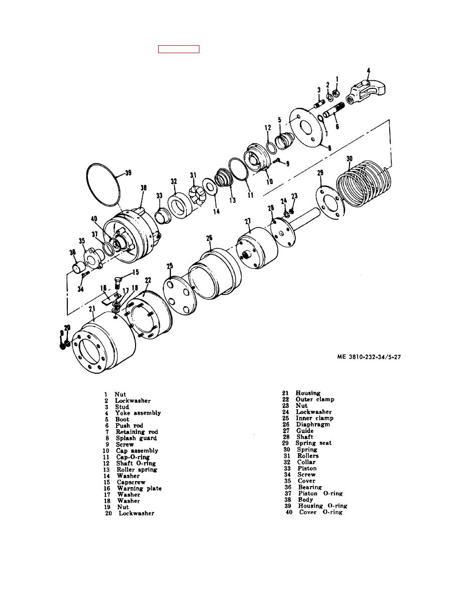 Figure 5-27. Brake chamber assembly, exploded view.
