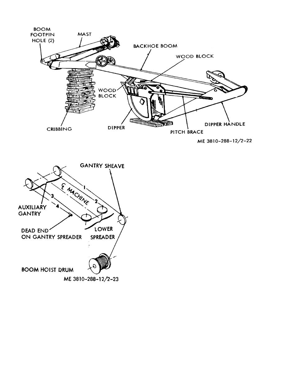 Figure 2-23. Backhoe auxiliary gantry suspension reeving