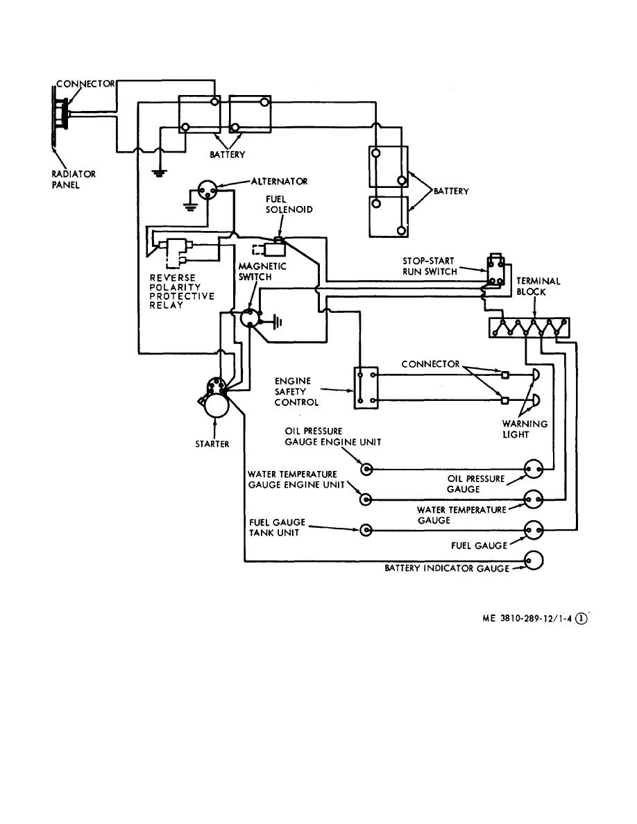 Figure 1-4. Electrical system, schematic diagram (sheet 1