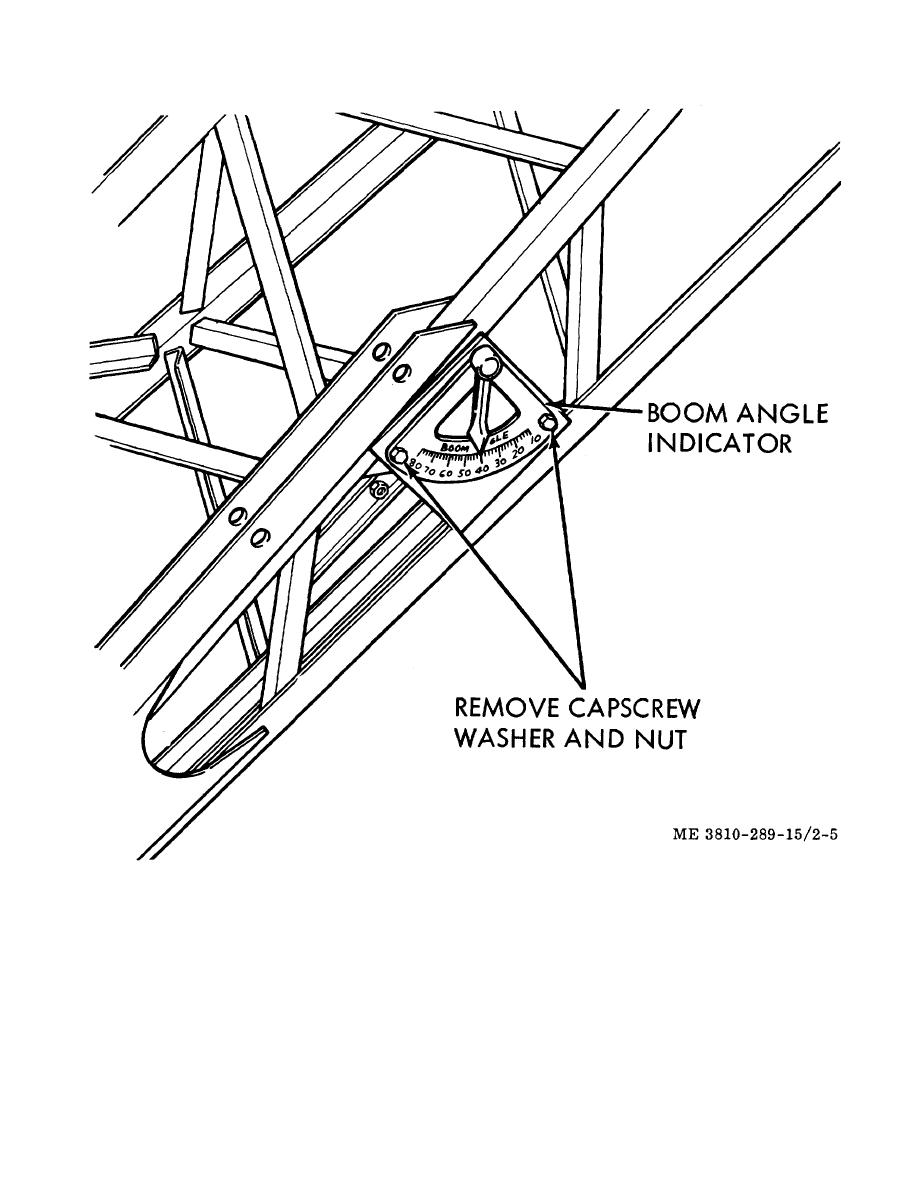 Figure 2-2. Installation of counterweight and boom angle