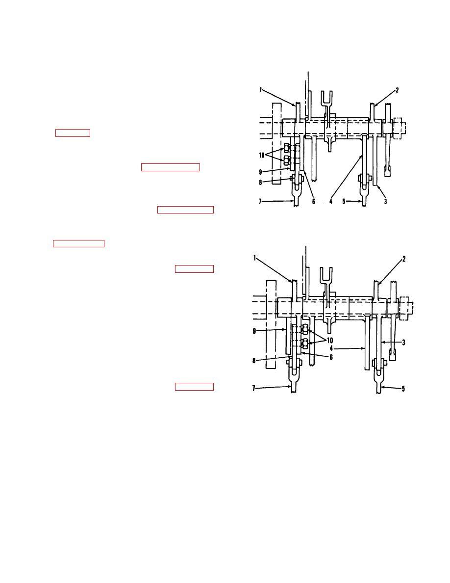 Figure 2-3. Operating levers.