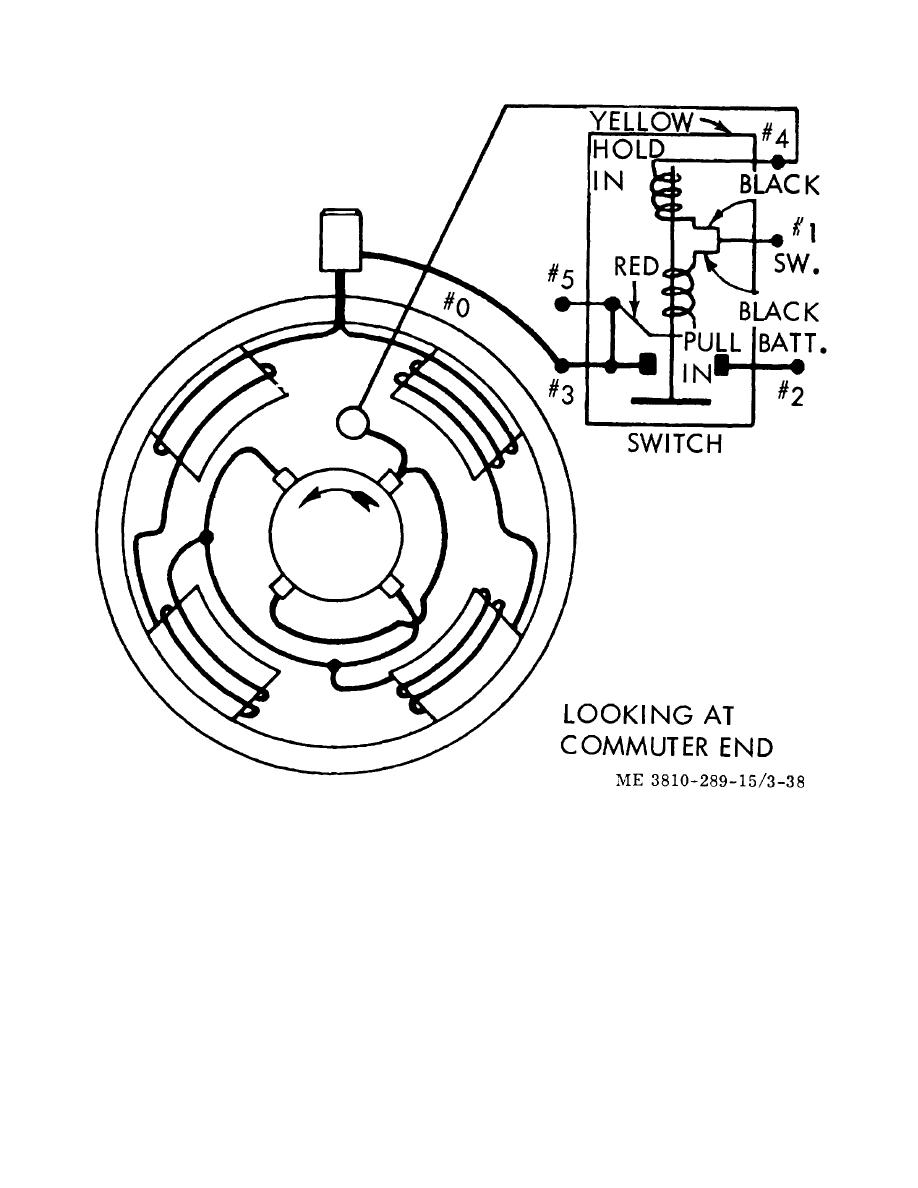 Figure 4-26. Starting motor, internal wiring diagram.