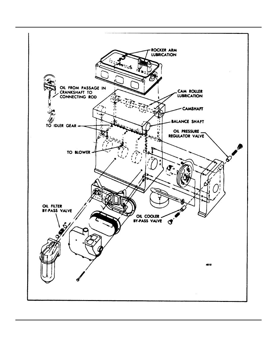 Detroit Diesel Engine Schematics Wiring 2343 Emerson