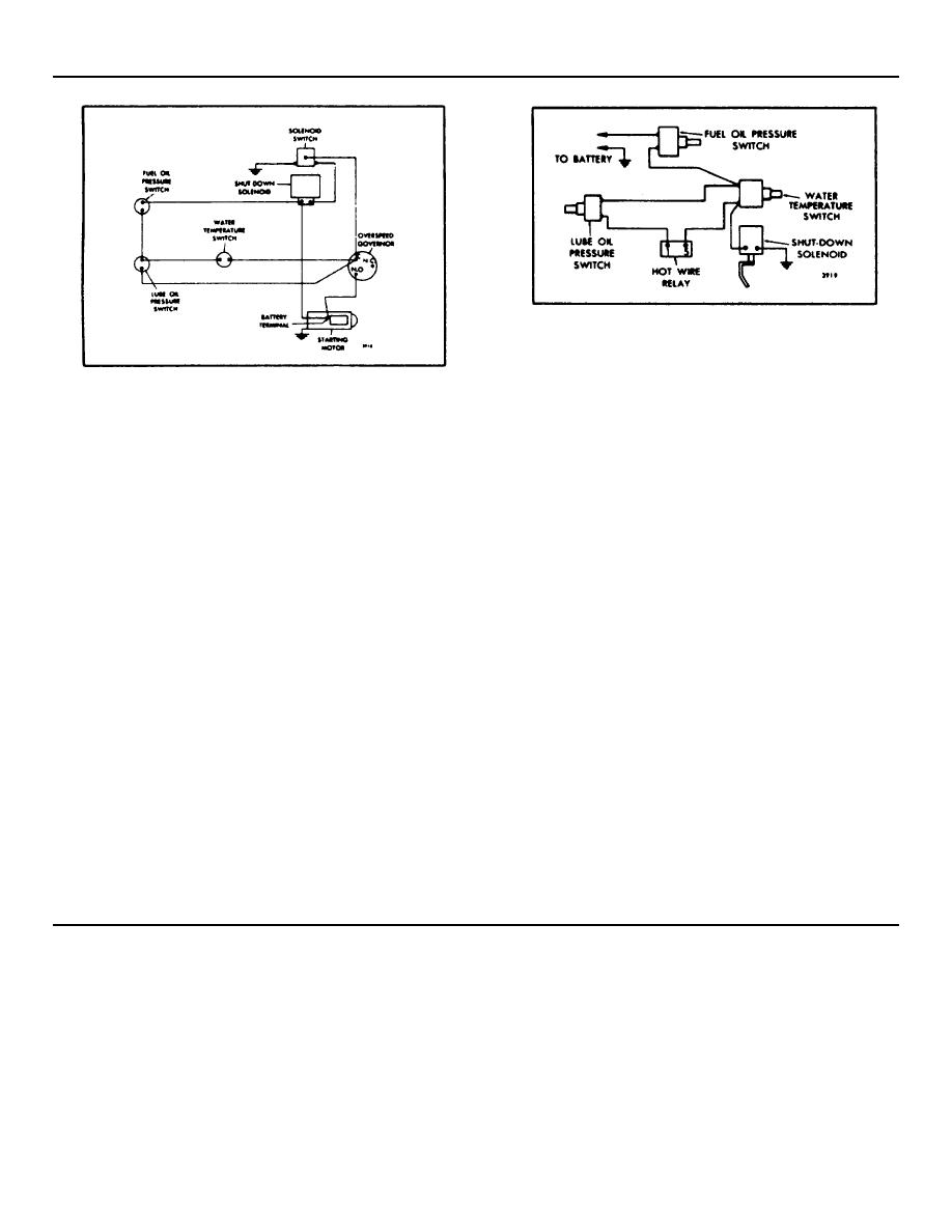 Fig. 3. Automatic Electrical Shut-Down System Diagram