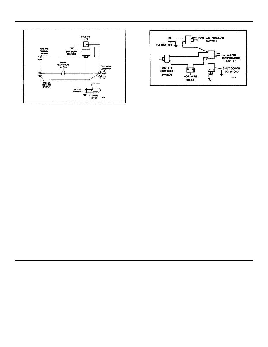 medium resolution of fig 3 automatic electrical shut down system diagram 3 wire solenoid wiring diagram shut down
