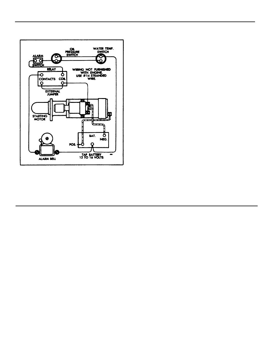 Fig. 5. Alarm System Wiring Diagram