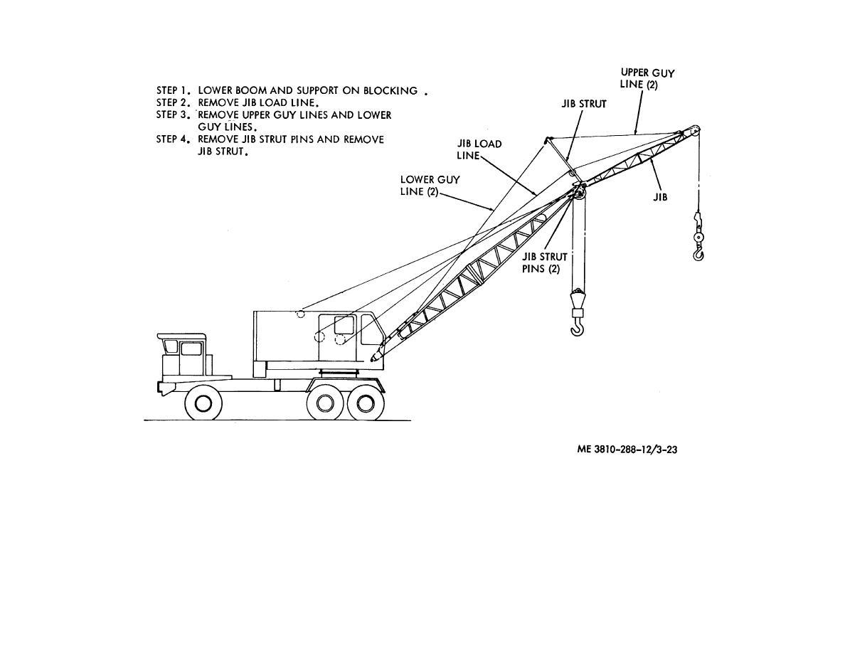 crane parts diagram electrical transmission line symbols truck mounted platform