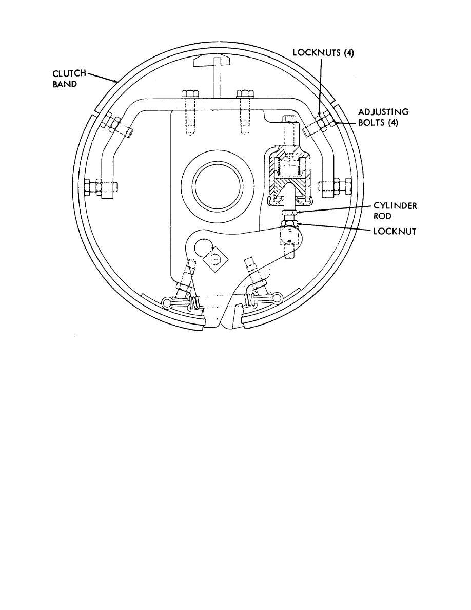 Figure 3-20. Adjusting boom hoist clutch.
