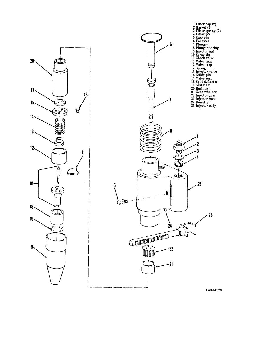 Figure 3-14. Fuel injector assembly--exploded view