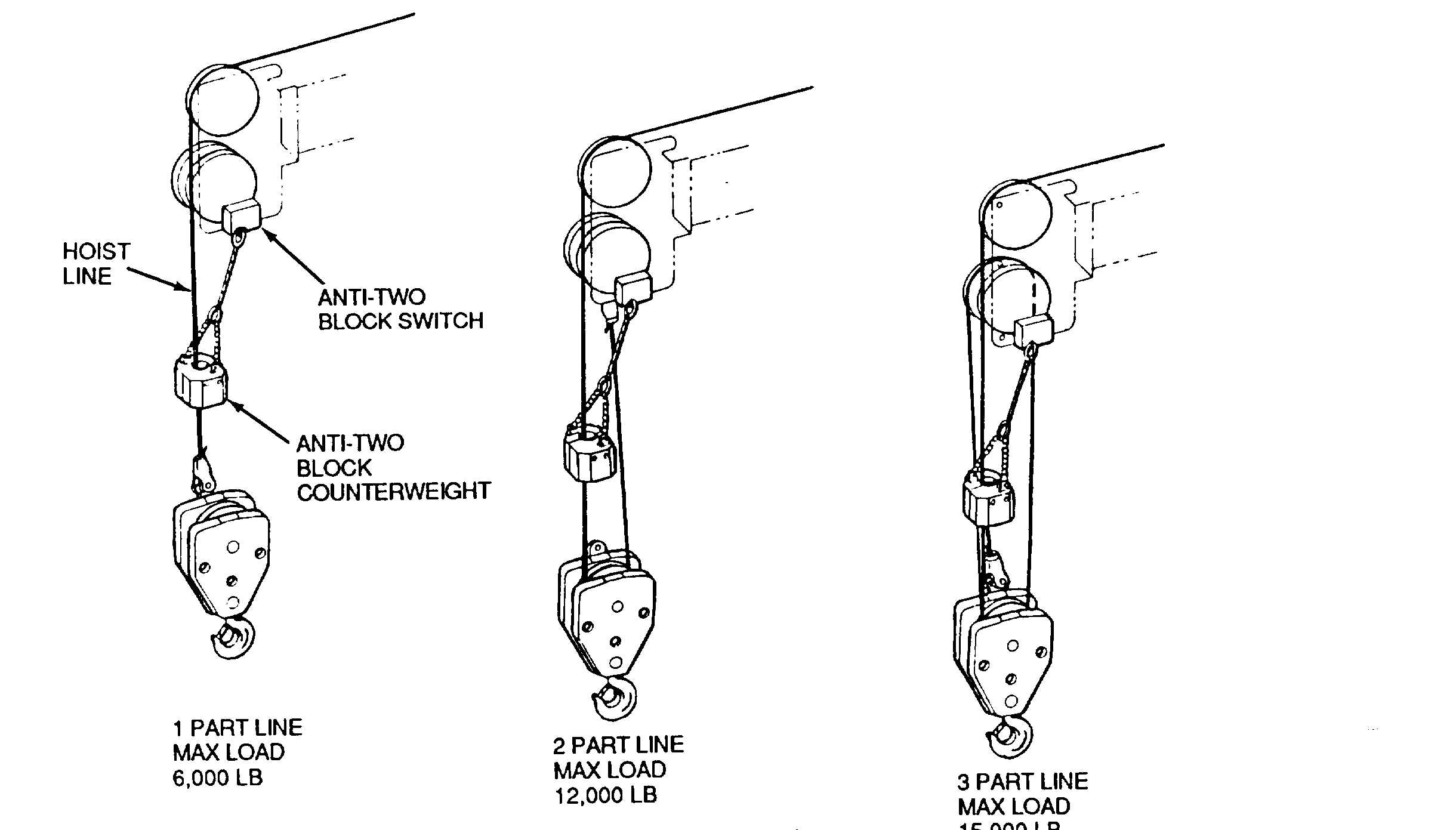 Hoist Pulley System Diagram
