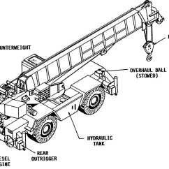 Crane Parts Diagram 1986 Ford F150 Starter Solenoid Wiring Hydraulic Library