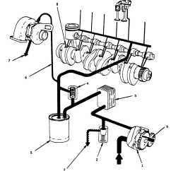 Lube Oil System Diagram 2001 Bmw 740il Engine Ford 5 4 Oiling Imageresizertool Com