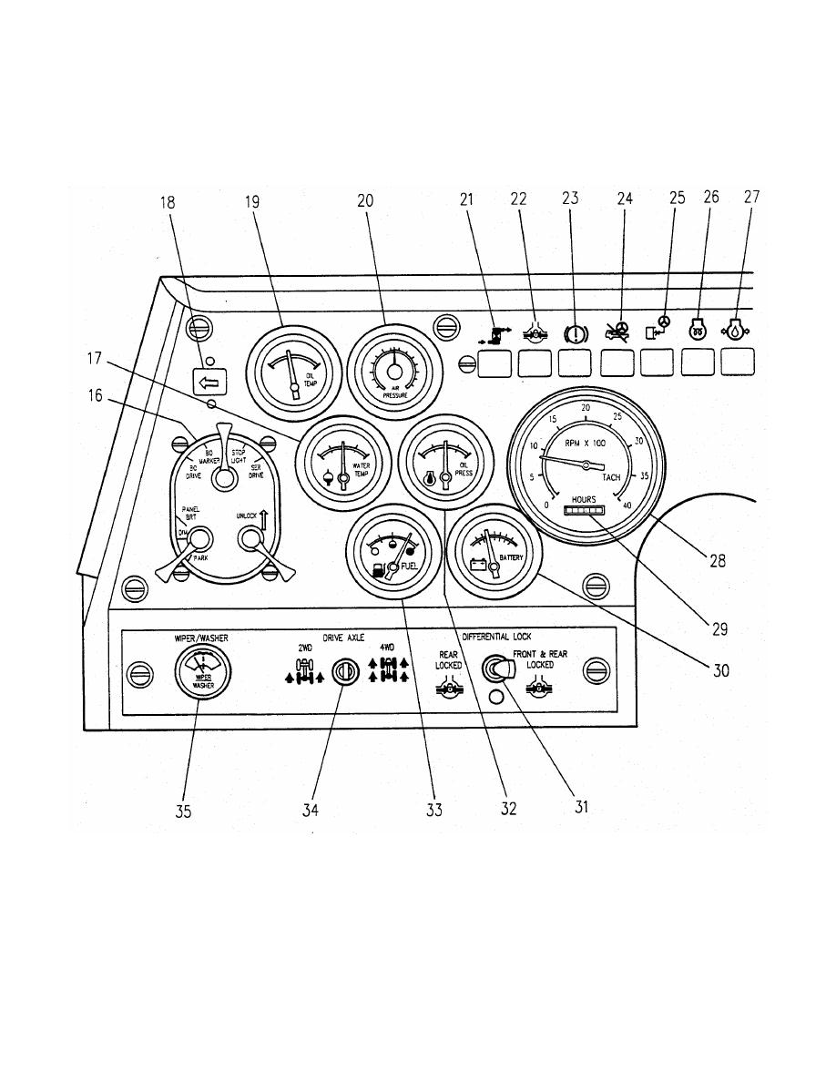 Figure 5-1. Carrier Cab Controls and Indicators (Sheet 2 of 4)