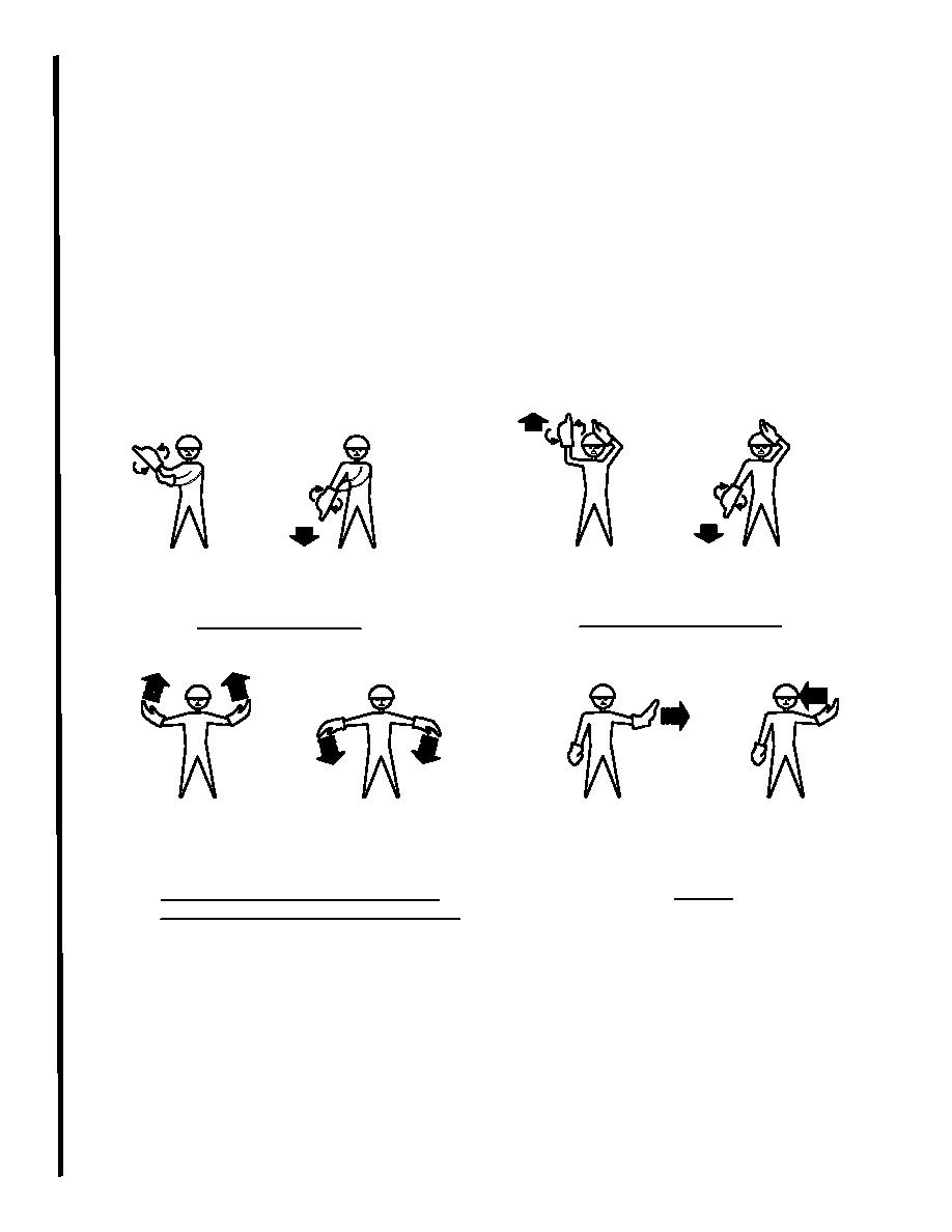 Figure H-11. Hand Signals for Pile Driving Operations