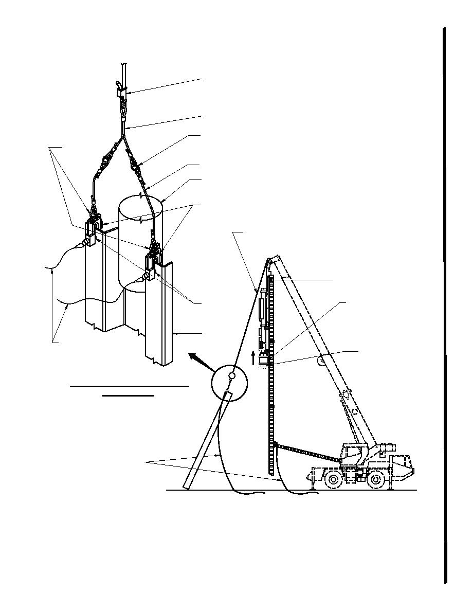 Pile Driving Analyzer Manual Pdf