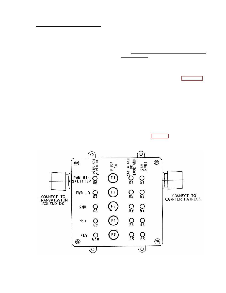 Figure 2-3-8. Transmission Harness Tester