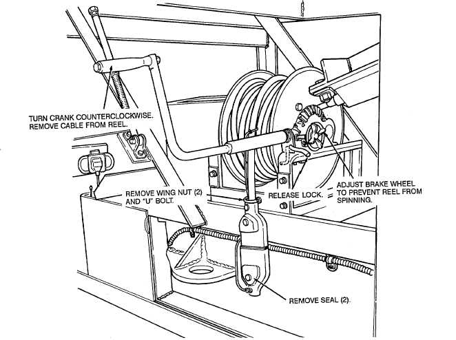 Figure 10. Feeder jumper cable installed on reel.