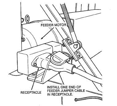 Figure 13. Feeder jumper cable installed on motor.
