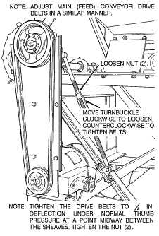 SECTION XV. ROTARY ELEVATOR ASSEMBLY